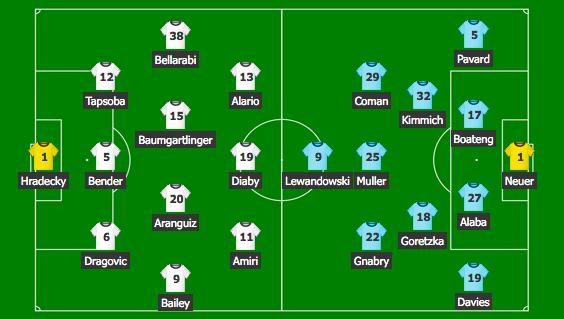 Leverkusen v Bayern Line-ups. Credit: Flashscores.com